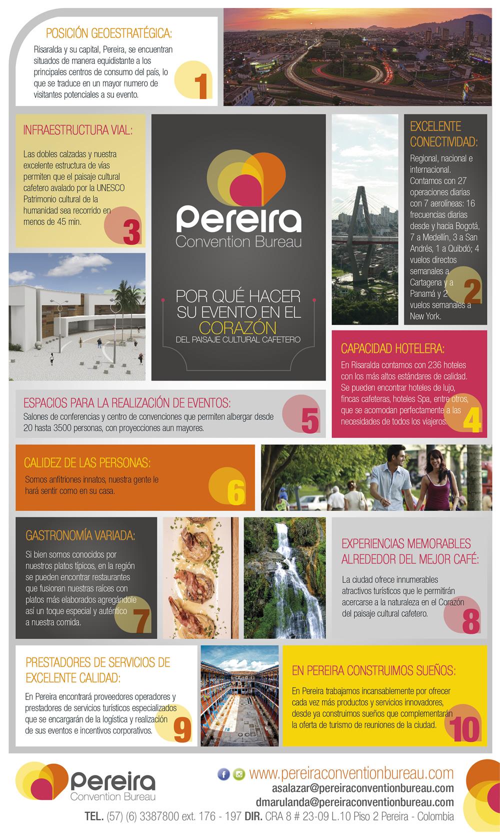 Bureau_Pereira